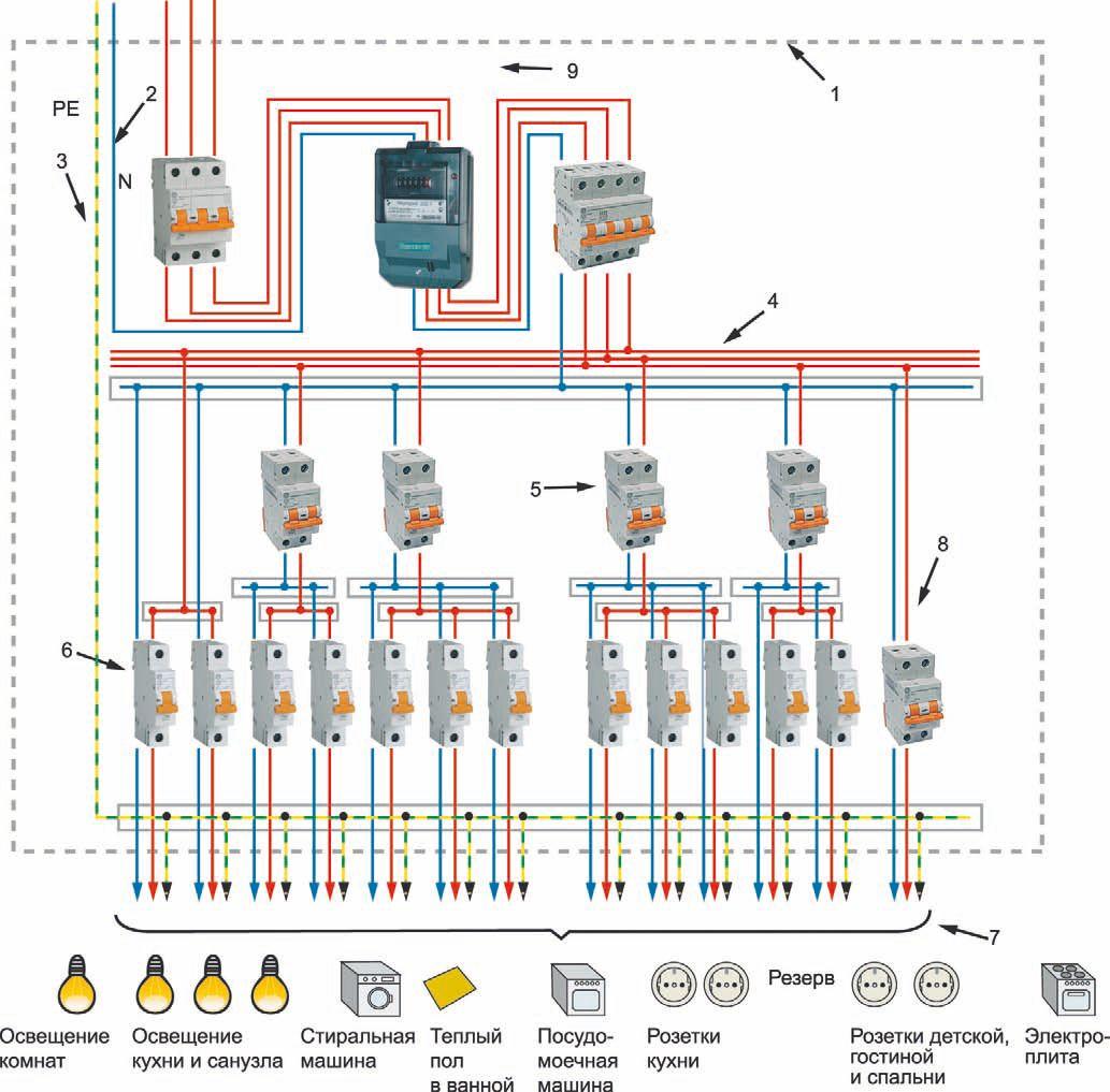 Схема электрическая в домах