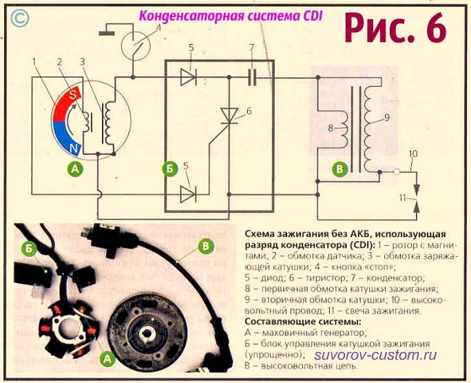 Схема электронного зажигания двухтактный двигатель