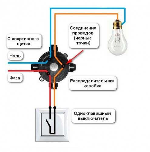как правильно поставить выключатель на лампу основных показателей реализации